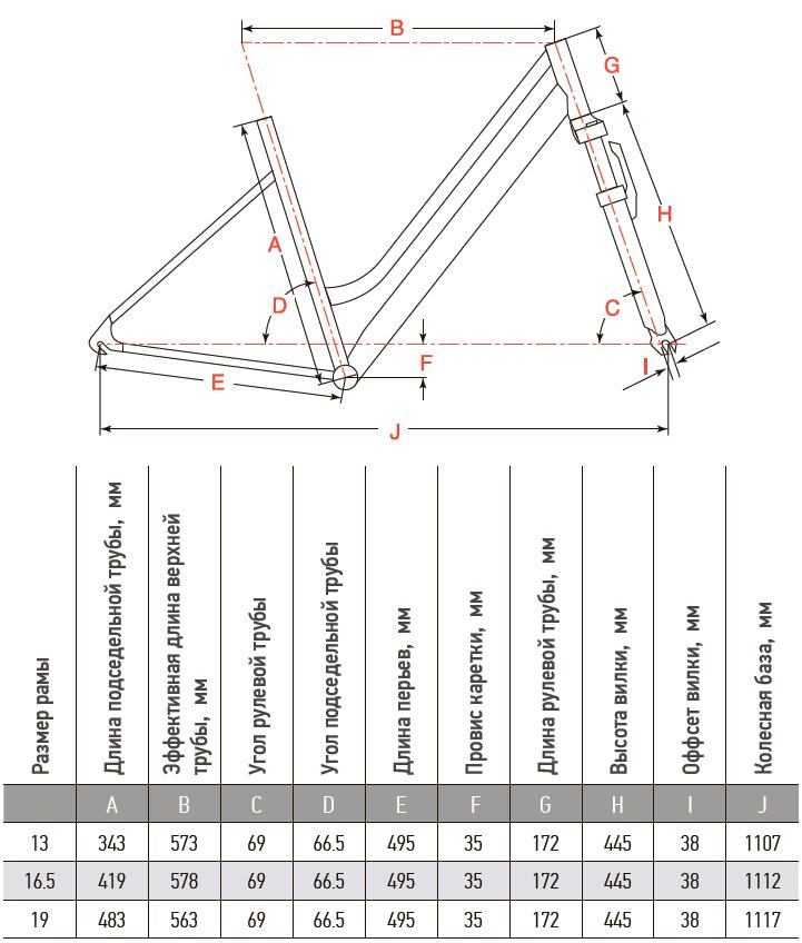 Конструкция рамы AIST CRUISER 2.0 W