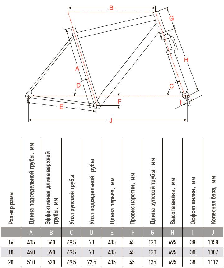Конструкция рамы AIST Slide 1.0