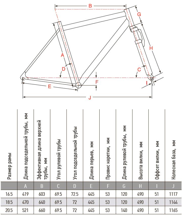 Конструкция рамы AIST SLIDE 1.0 29