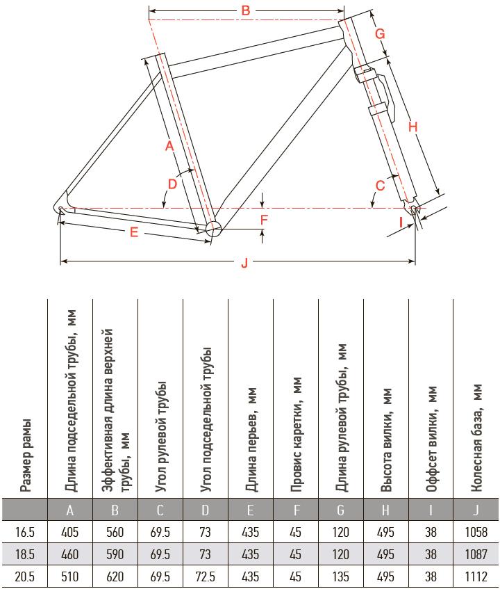 Конструкция рамы AIST Slide 2.0 29