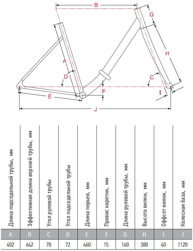 Конструкция рамы AIST SMART 24 1.1