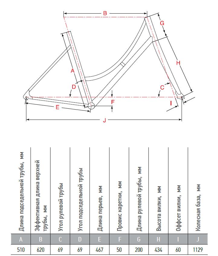 Конструкция рамы AIST TANGO 28 2.0